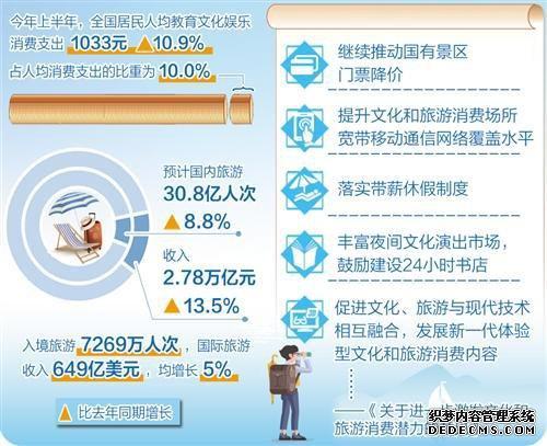 """文旅消费迎来更多变态赤月传说2私服实惠:夜间经济""""亮起来"""""""