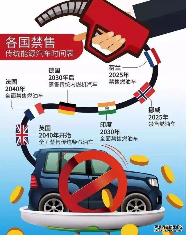 最高补贴仅1.3万?苏州新能源车补贴细则发布 车友不淡定了……